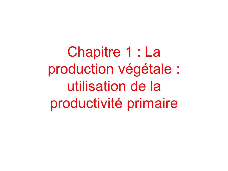 Chapitre 1 : La production végétale : utilisation de la productivité primaire