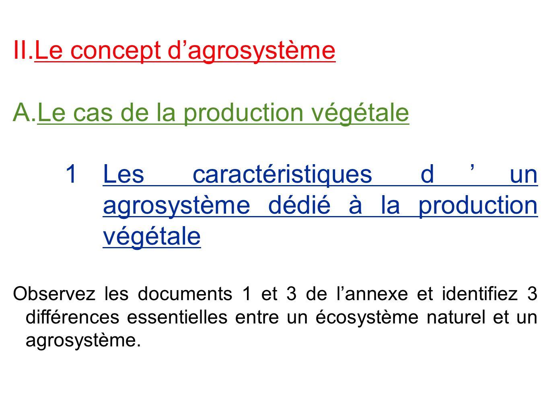 II.Le concept dagrosystème A.Le cas de la production végétale Les caractéristiques dun agrosystème dédié à la production végétale Observez les documents 1 et 3 de lannexe et identifiez 3 différences essentielles entre un écosystème naturel et un agrosystème.