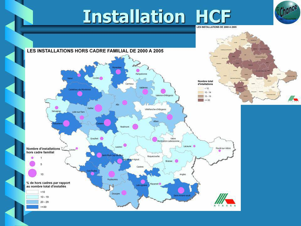 Installation HCF b Part dans les dossiers JA : stagnation