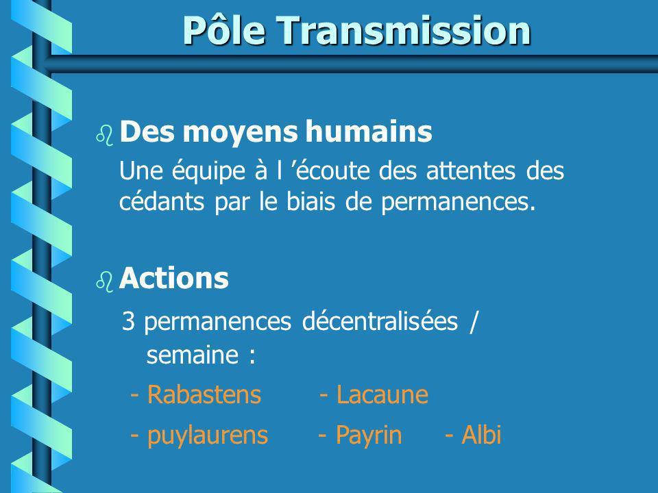 Pôle Transmission b Objectifs : - Mieux accompagner les futurs cédants : Conseils sur la problématique transmission Aides financières à la transmission - Favoriser la réorientation du foncier en faveur de linstallation.