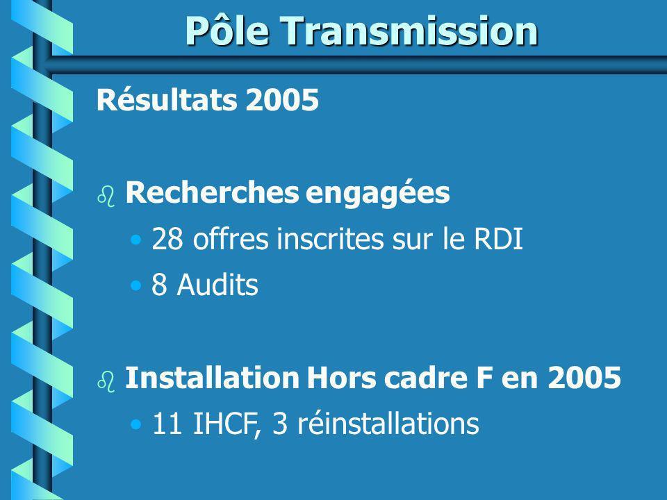 Pôle Transmission b Orientation du foncier