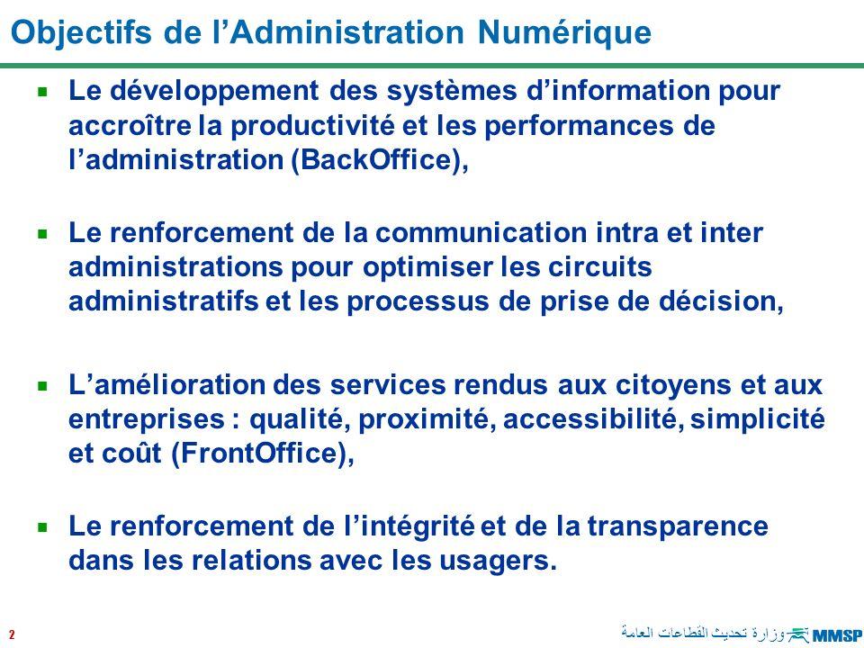 13 وزارة تحديث القطاعات العامة Quelques impératifs pour demain : 1.