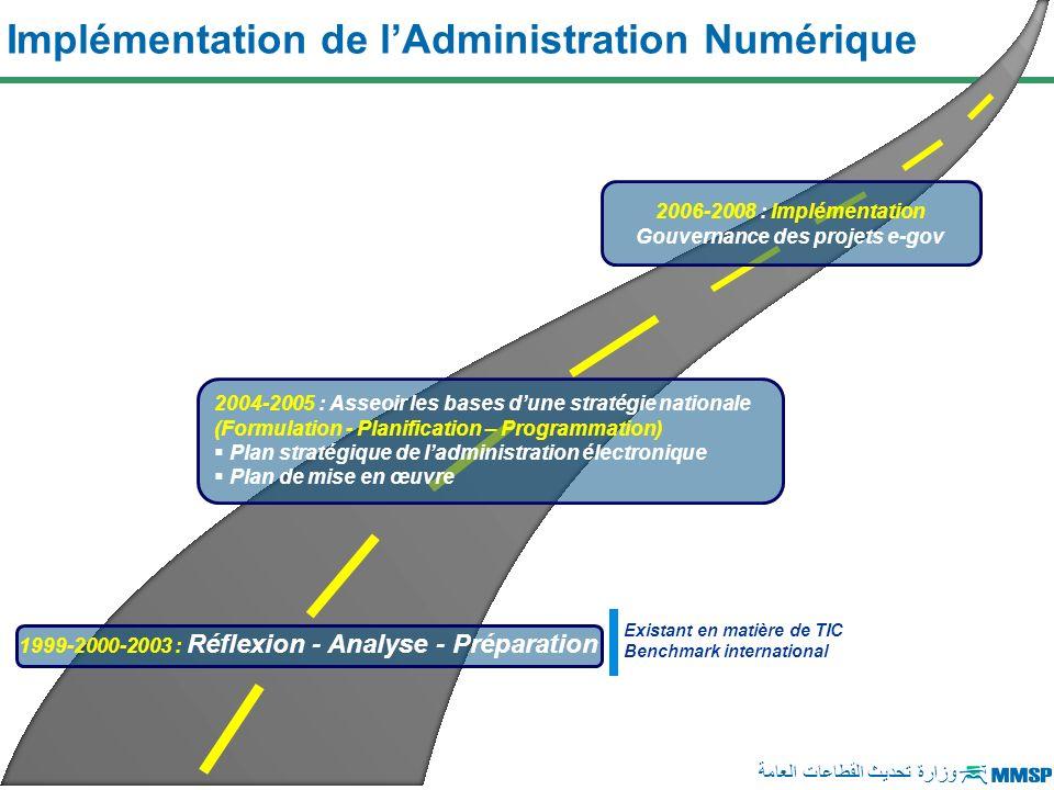 5 وزارة تحديث القطاعات العامة 15 Évolution 2002-2007 200320042005 Années télé-services 20062007 30 150 50 190 2002 5