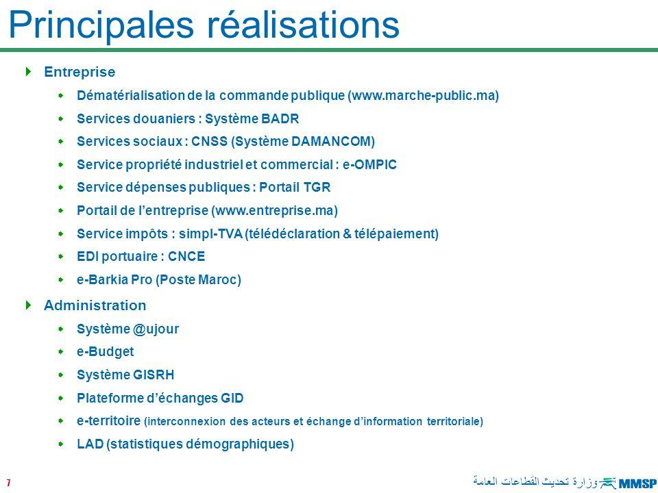 8 وزارة تحديث القطاعات العامة e-Gov Territorial Portails de régions, villes, communes ou administrations déconcentrées : 1.