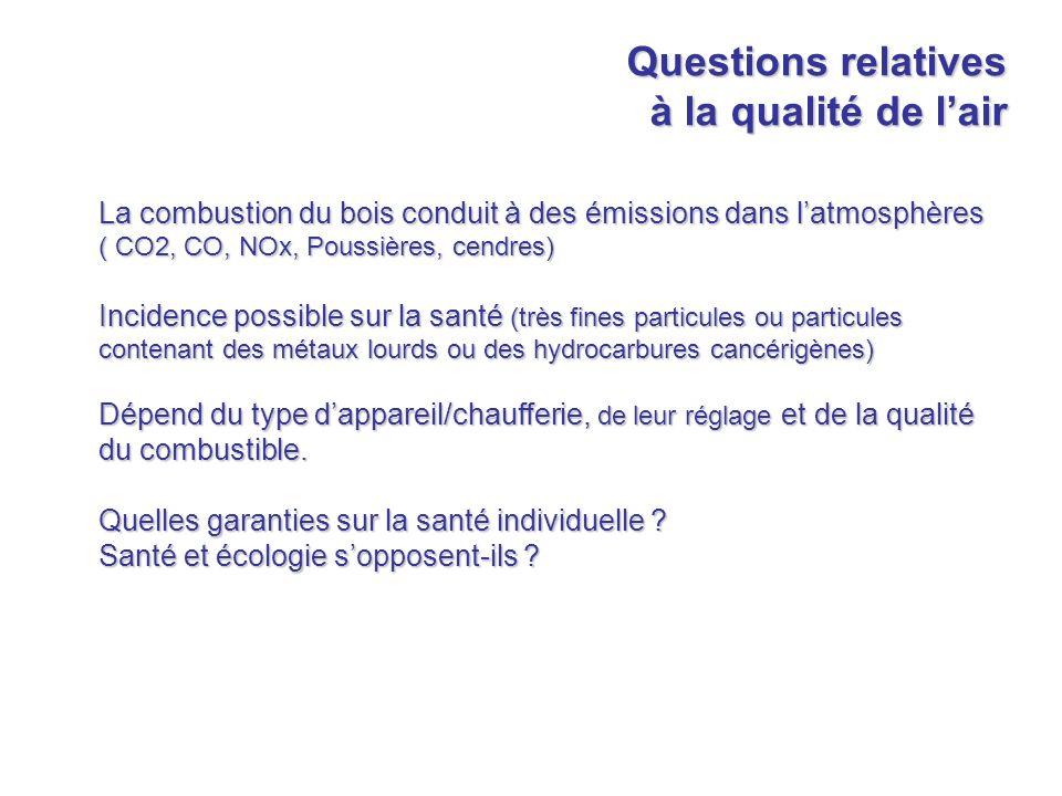 Questions relatives à la qualité de lair La combustion du bois conduit à des émissions dans latmosphères ( CO2, CO, NOx, Poussières, cendres) Incidenc