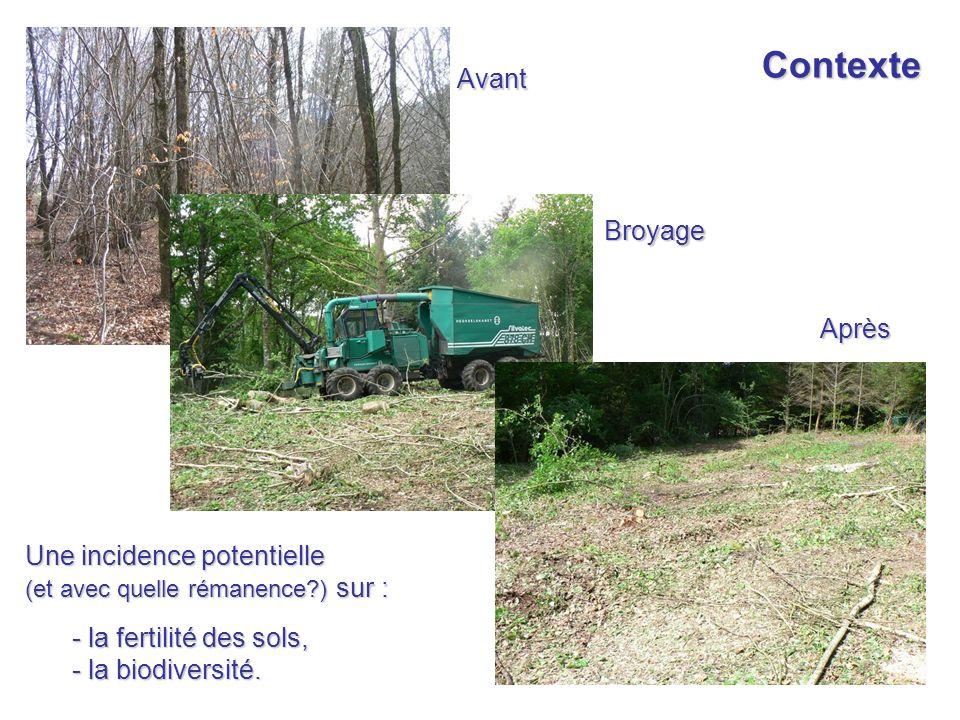 Avant Broyage Après Une incidence potentielle (et avec quelle rémanence?) sur : - la fertilité des sols, - la biodiversité. Contexte