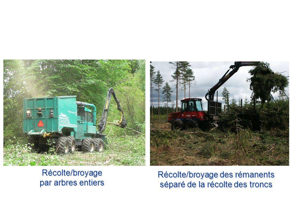 Récolte/broyage par arbres entiers Récolte/broyage des rémanents séparé de la récolte des troncs