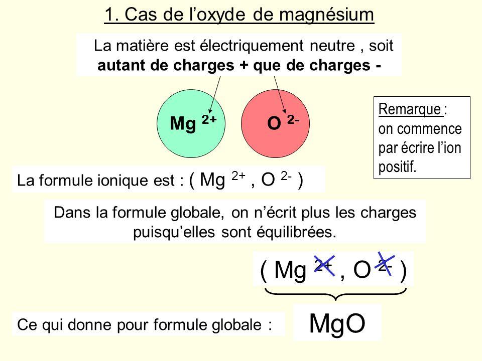 Mg 2+ O 2- MgO La matière est électriquement neutre, soit autant de charges + que de charges - La formule ionique est : ( Mg 2+, O 2- ) Remarque : on