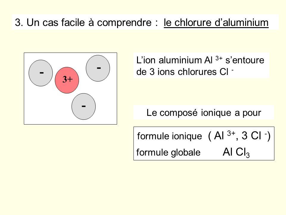 3+ - - - 3. Un cas facile à comprendre : le chlorure daluminium Lion aluminium Al 3+ sentoure de 3 ions chlorures Cl - Le composé ionique a pour formu