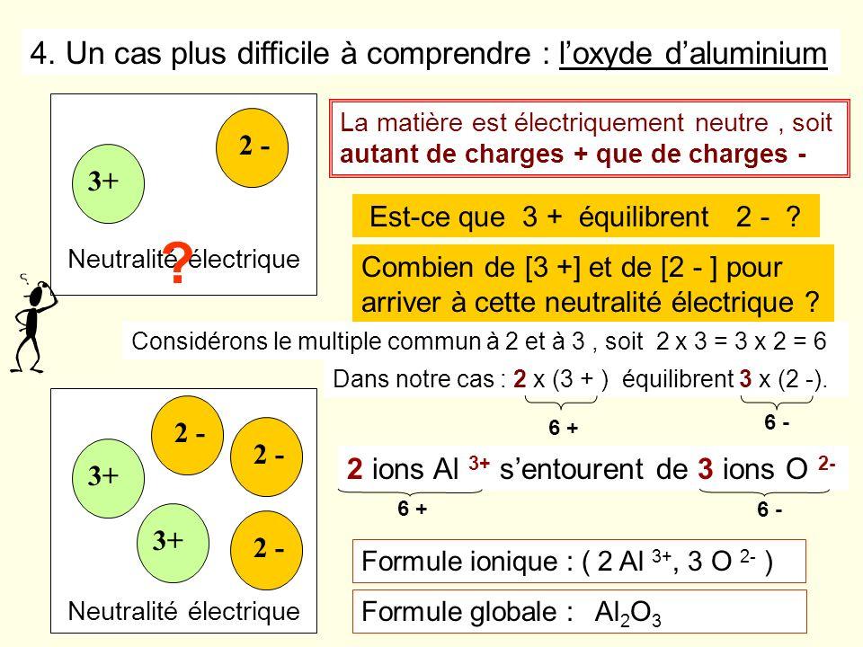 3+ 2 - Neutralité électrique ? 3+ 2 - Neutralité électrique Considérons le multiple commun à 2 et à 3, soit 2 x 3 = 3 x 2 = 6 4. Un cas plus difficile