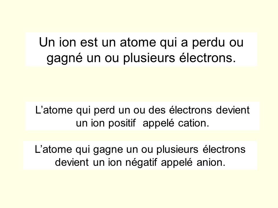 Un ion est un atome qui a perdu ou gagné un ou plusieurs électrons. Latome qui perd un ou des électrons devient un ion positif appelé cation. Latome q
