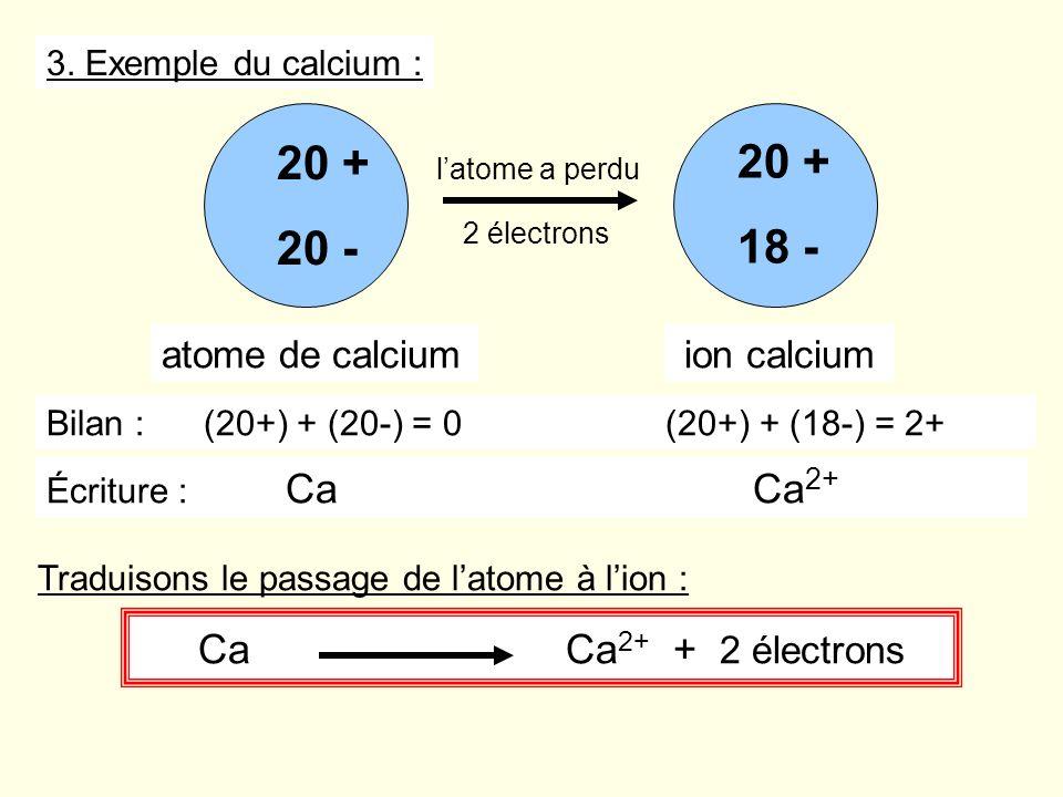 latome a perdu 20 + 20 - 20 + 18 - atome de calciumion calcium 3. Exemple du calcium : 2 électrons Bilan : (20+) + (20-) = 0 (20+) + (18-) = 2+ Écritu