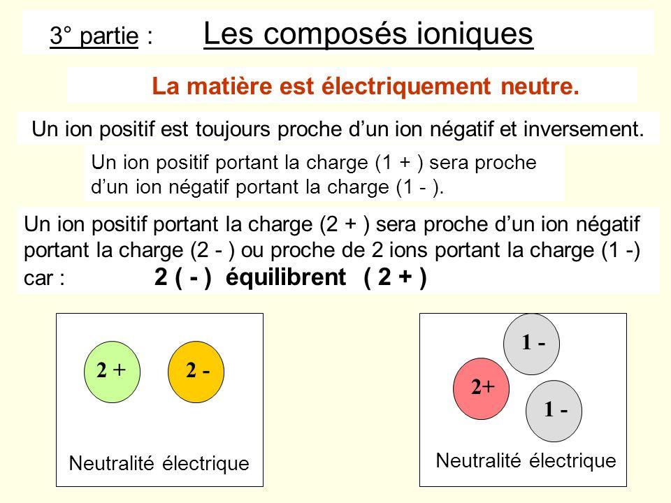 2+ - - Neutralité électrique 2 +2 - Neutralité électrique Prenons des exemples : Mg 2+ O 2- Mg 2+ Cl - a pour formule globale MgO Le chlorure de magnésium a pour formule globale MgCl 2 composé de Mg 2+ et de O 2- composé de Mg 2+ et de 2 Cl - Loxyde de magnésium