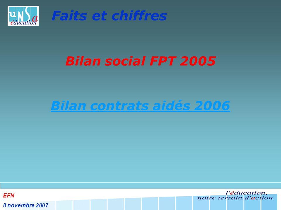 EFN 8 novembre 2007 Faits et chiffres Bilan social FPT 2005 Bilan contrats aidés 2006