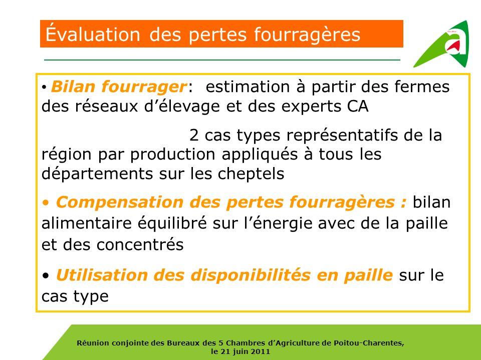 Réunion conjointe des Bureaux des 5 Chambres dAgriculture de Poitou-Charentes, le 21 juin 2011 Évaluation des pertes fourragères Bilan fourrager: esti