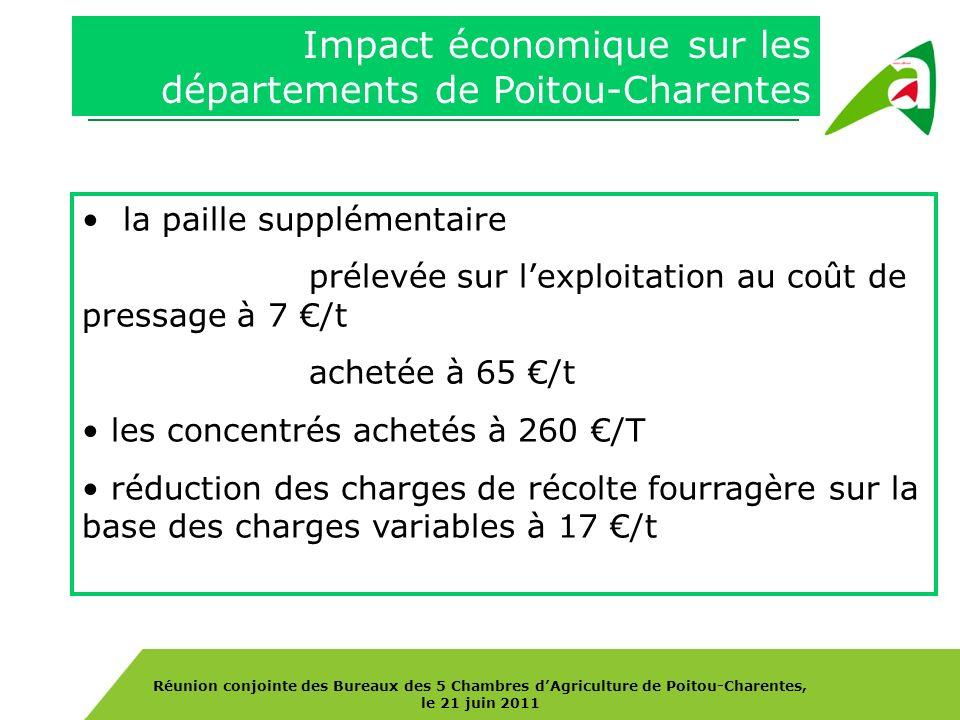 Réunion conjointe des Bureaux des 5 Chambres dAgriculture de Poitou-Charentes, le 21 juin 2011 la paille supplémentaire prélevée sur lexploitation au