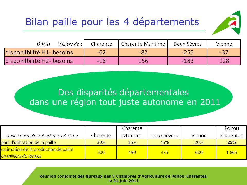 Réunion conjointe des Bureaux des 5 Chambres dAgriculture de Poitou-Charentes, le 21 juin 2011 Bilan paille pour les 4 départements Des disparités dép