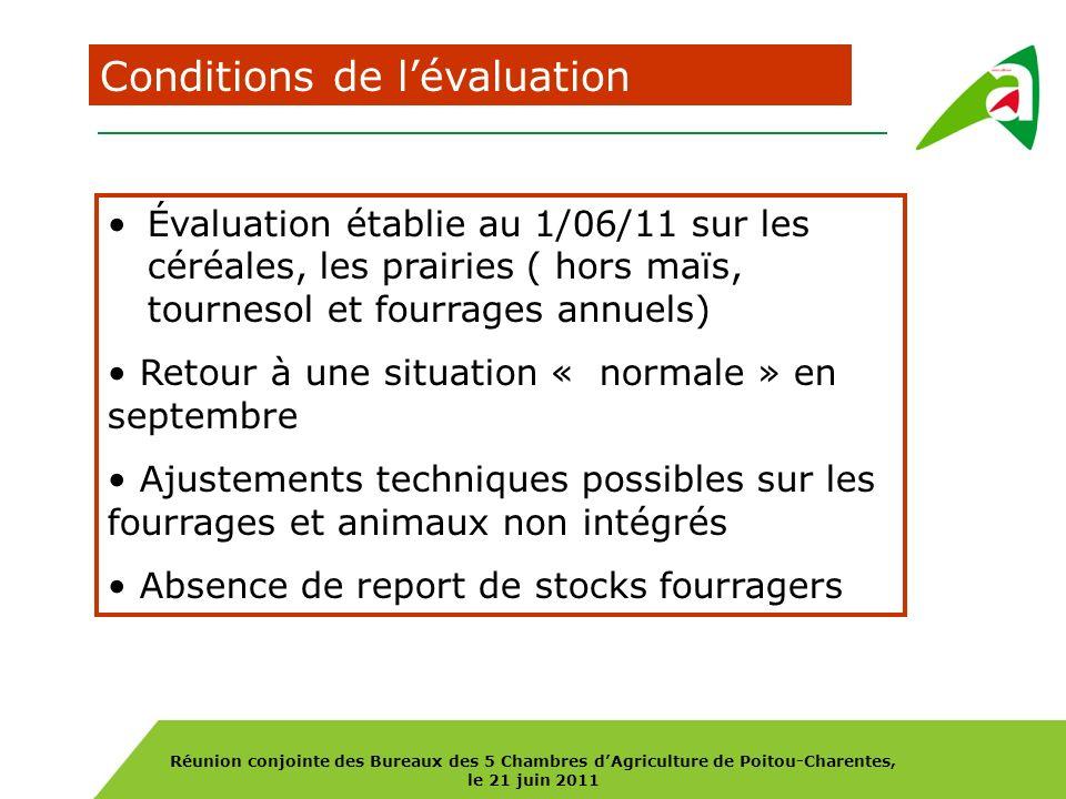 Réunion conjointe des Bureaux des 5 Chambres dAgriculture de Poitou-Charentes, le 21 juin 2011 Conditions de lévaluation Évaluation établie au 1/06/11