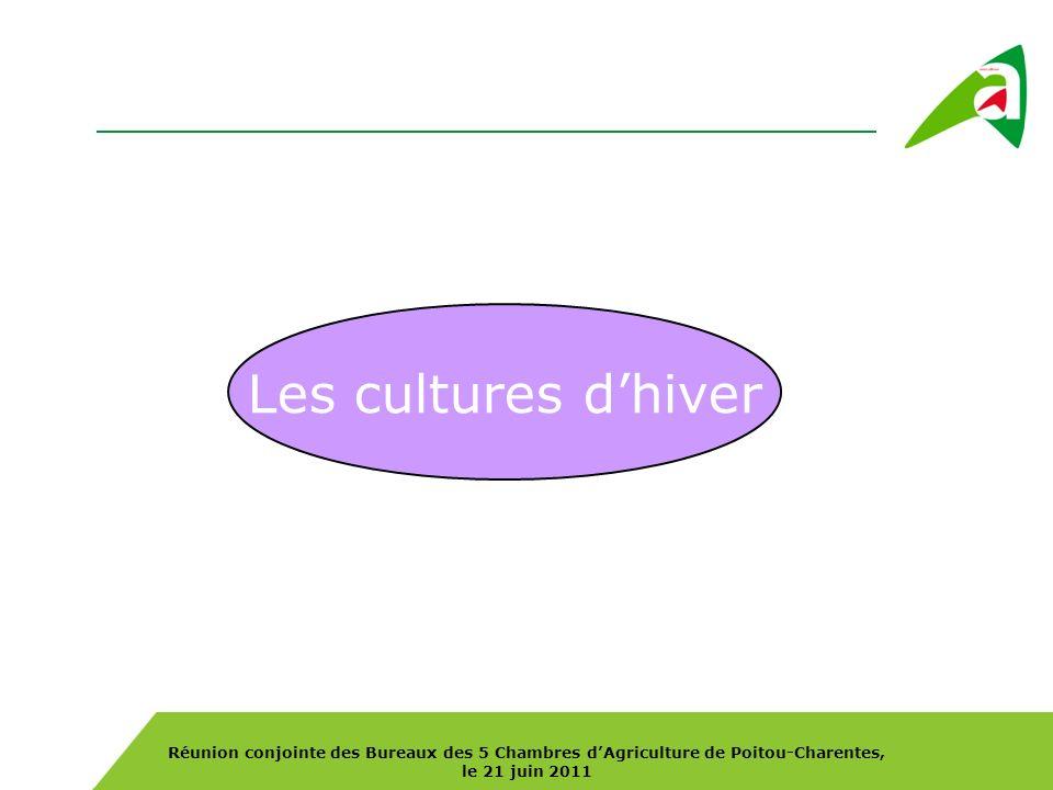 Réunion conjointe des Bureaux des 5 Chambres dAgriculture de Poitou-Charentes, le 21 juin 2011 Les cultures dhiver