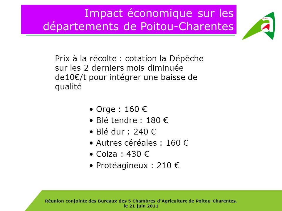 Réunion conjointe des Bureaux des 5 Chambres dAgriculture de Poitou-Charentes, le 21 juin 2011 Impact économique sur les départements de Poitou-Charen