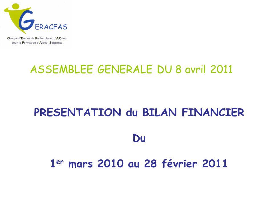 ASSEMBLEE GENERALE DU 8 avril 2011 PRESENTATION du BILAN FINANCIER Du 1 er mars 2010 au 28 février 2011