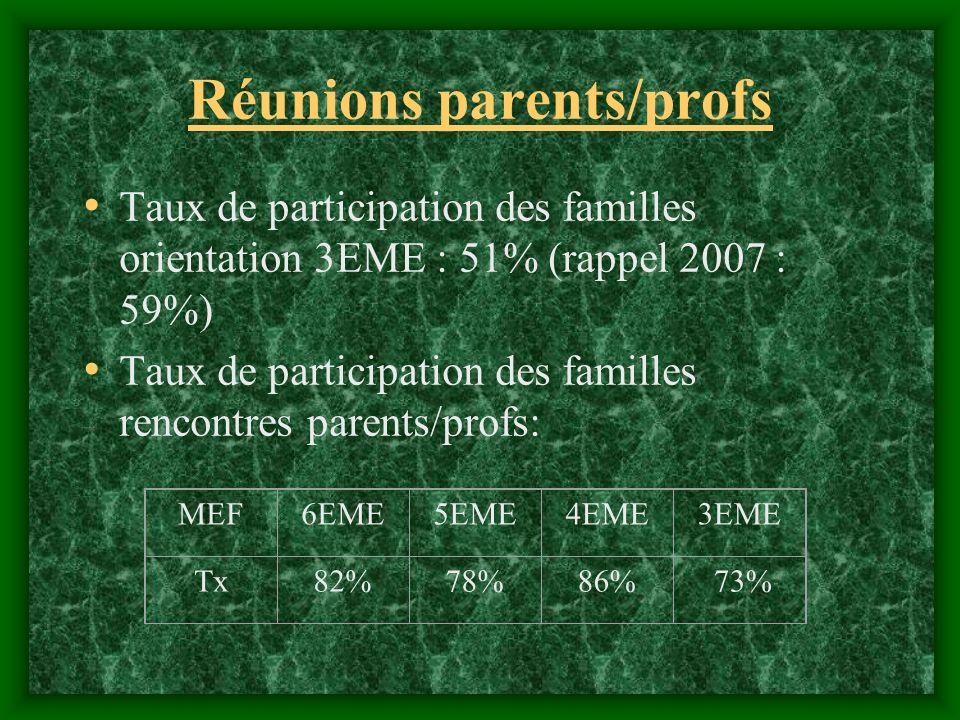 Présentation du site Internet du collège Adresse : http://www.mailheuls.frhttp://www.mailheuls.fr Chacun dentre nous peut déposer des articles sur le