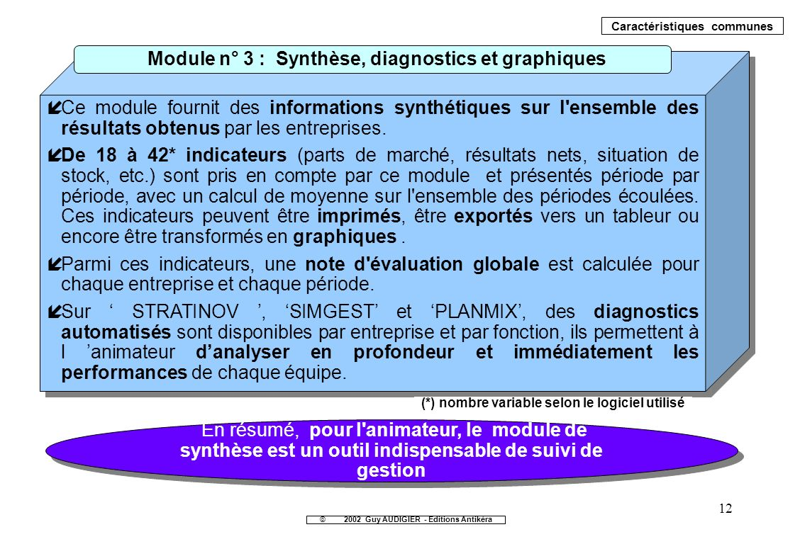 12 En résumé, pour l'animateur, le module de synthèse est un outil indispensable de suivi de gestion íCe module fournit des informations synthétiques