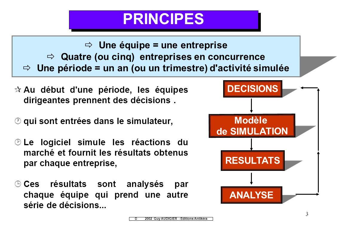 3 RESULTATS PRINCIPES ¶Au début d'une période, les équipes dirigeantes prennent des décisions. ·qui sont entrées dans le simulateur, ¸Le logiciel simu