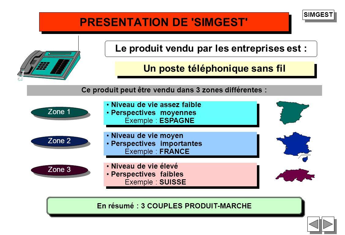 33 Le produit vendu par les entreprises est : Un poste téléphonique sans fil Ce produit peut être vendu dans 3 zones différentes : Zone 1 Zone 2 Zone