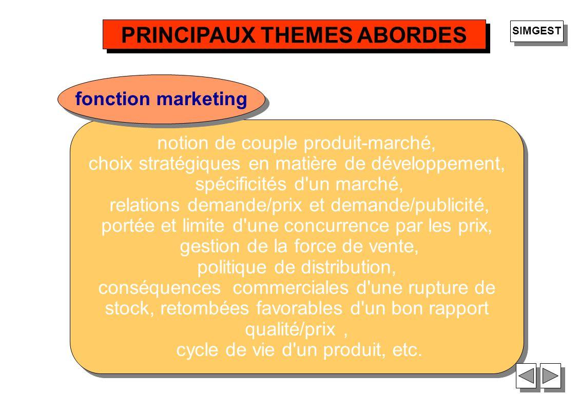 34 notion de couple produit-marché, choix stratégiques en matière de développement, spécificités d'un marché, relations demande/prix et demande/public