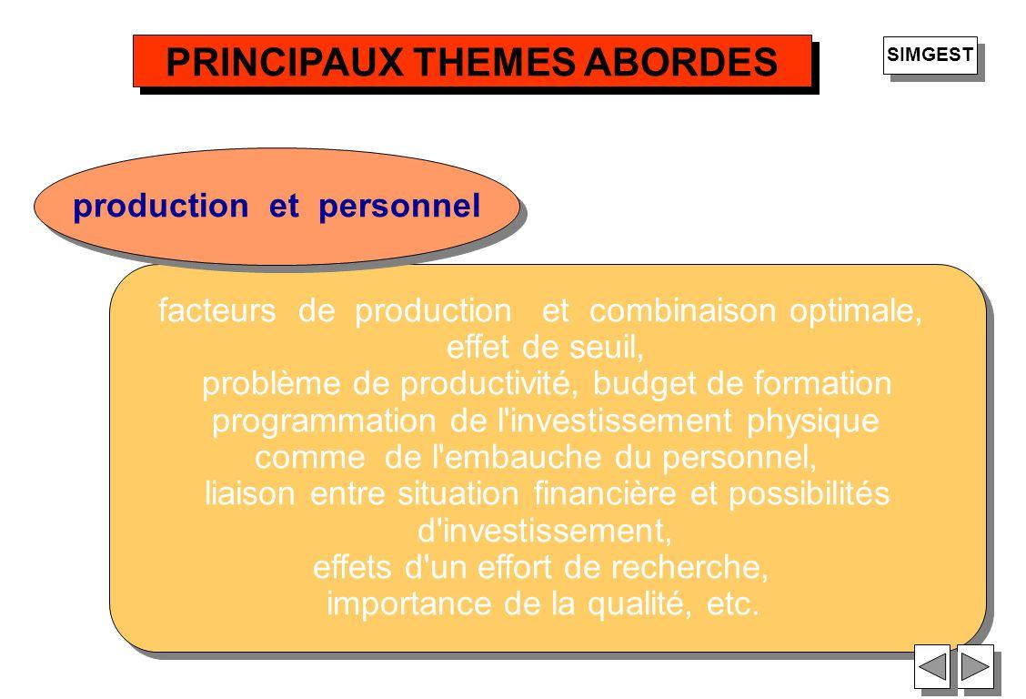 35 facteurs de production et combinaison optimale, effet de seuil, problème de productivité, budget de formation programmation de l'investissement phy