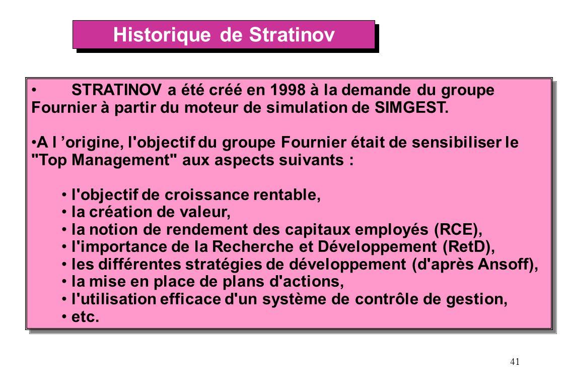 41 STRATINOV a été créé en 1998 à la demande du groupe Fournier à partir du moteur de simulation de SIMGEST. A l origine, l'objectif du groupe Fournie