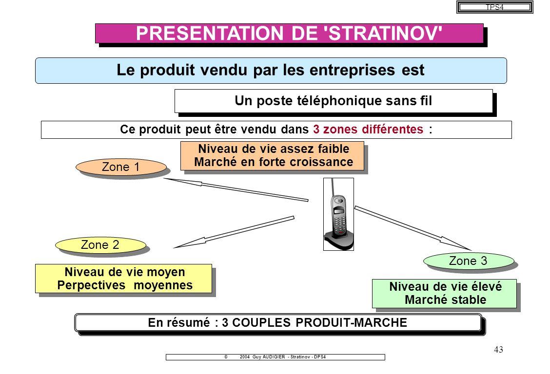 43 PRESENTATION DE 'STRATINOV' TPS4 Le produit vendu par les entreprises est Un poste téléphonique sans fil Ce produit peut être vendu dans 3 zones di