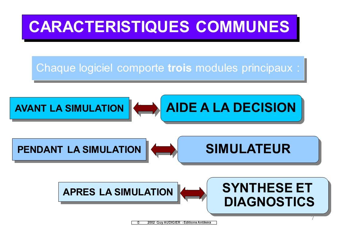7 CARACTERISTIQUES COMMUNES ©2002 Guy AUDIGIER - Editions Antikèra Chaque logiciel comporte trois modules principaux : AVANT LA SIMULATION AIDE A LA D