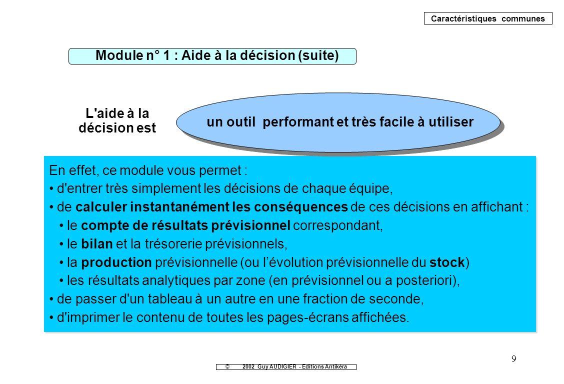 30 Le modèle PLANMIX ne permet pas de rafler des parts de marché par la pratique des ventes à perte.