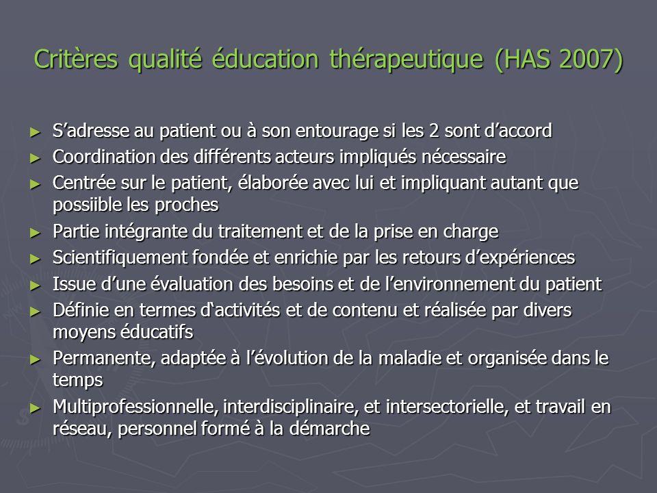 Critères qualité éducation thérapeutique (HAS 2007) Sadresse au patient ou à son entourage si les 2 sont daccord Sadresse au patient ou à son entourag