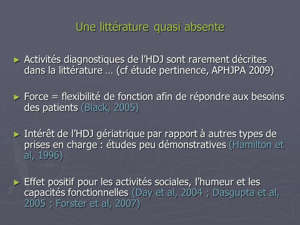 Une littérature quasi absente Activités diagnostiques de lHDJ sont rarement décrites dans la littérature … (cf étude pertinence, APHJPA 2009) Activité