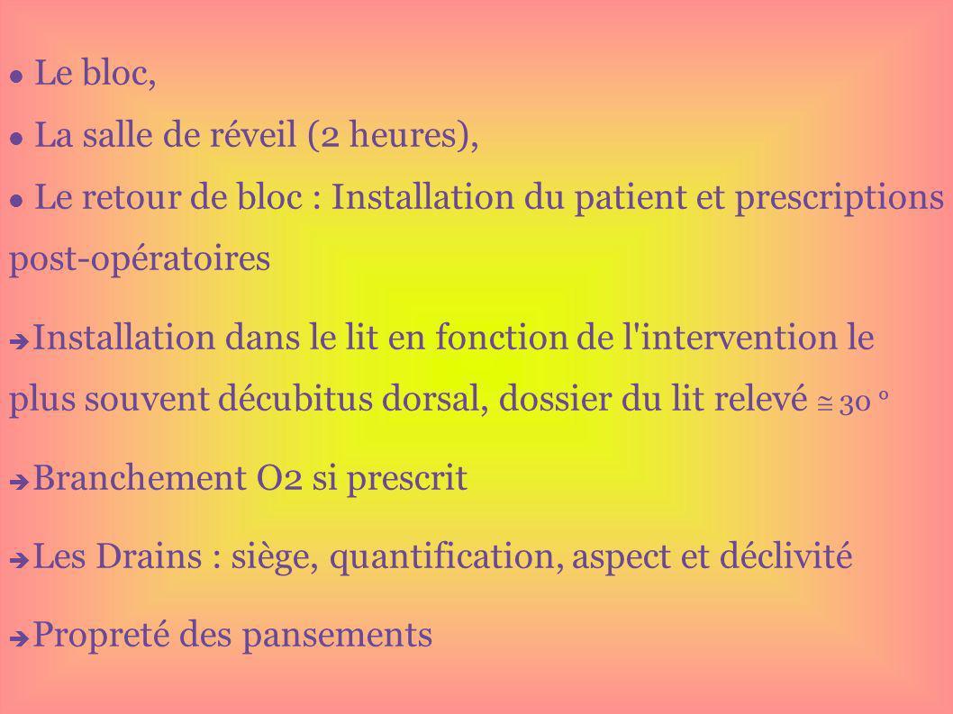 Le bloc, La salle de réveil (2 heures), Le retour de bloc : Installation du patient et prescriptions post-opératoires Installation dans le lit en fonc