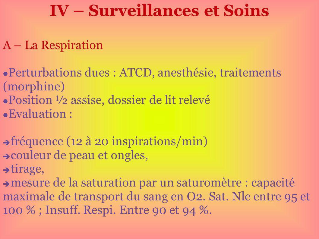 IV – Surveillances et Soins A – La Respiration Perturbations dues : ATCD, anesthésie, traitements (morphine) Position ½ assise, dossier de lit relevé