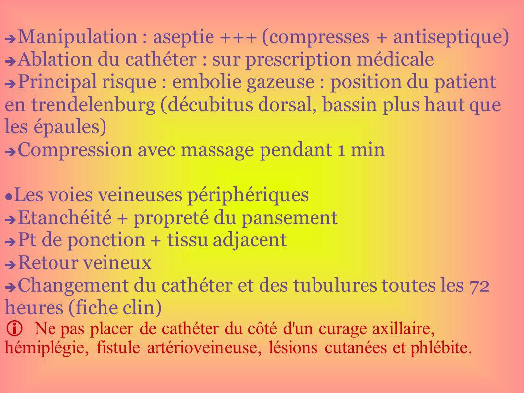 Manipulation : aseptie +++ (compresses + antiseptique) Ablation du cathéter : sur prescription médicale Principal risque : embolie gazeuse : position