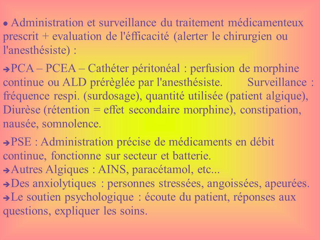 Administration et surveillance du traitement médicamenteux prescrit + evaluation de l'éfficacité (alerter le chirurgien ou l'anesthésiste) : PCA – PCE