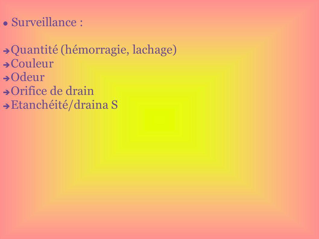 Surveillance : Quantité (hémorragie, lachage) Couleur Odeur Orifice de drain Etanchéité/draina S