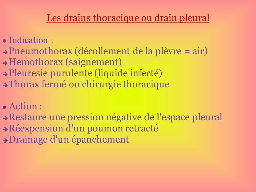 Les drains thoracique ou drain pleural Indication : Pneumothorax (décollement de la plèvre = air) Hemothorax (saignement) Pleuresie purulente (liquide