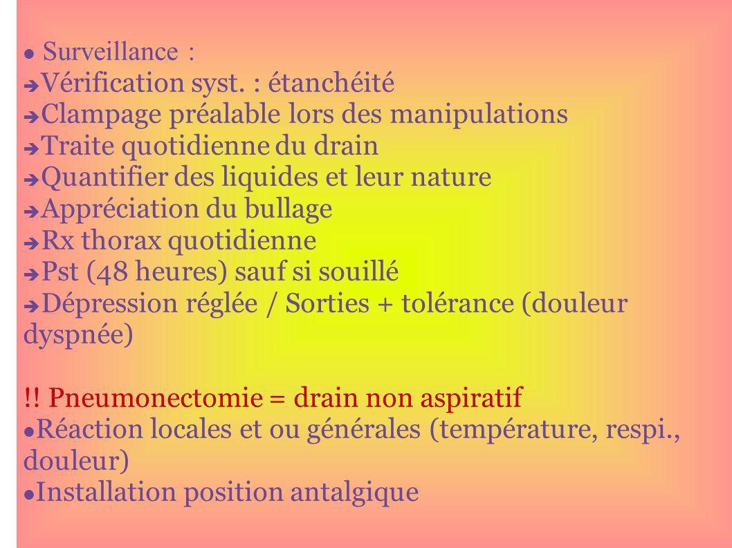 Surveillance : Vérification syst. : étanchéité Clampage préalable lors des manipulations Traite quotidienne du drain Quantifier des liquides et leur n