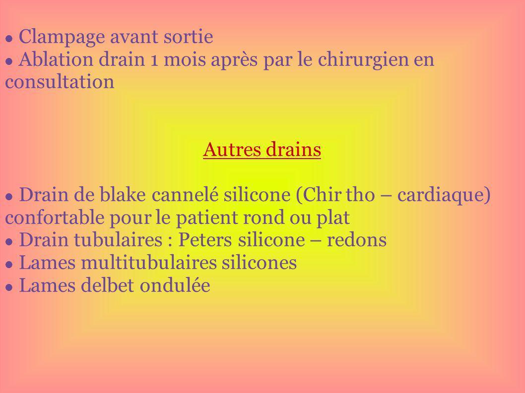Clampage avant sortie Ablation drain 1 mois après par le chirurgien en consultation Autres drains Drain de blake cannelé silicone (Chir tho – cardiaqu