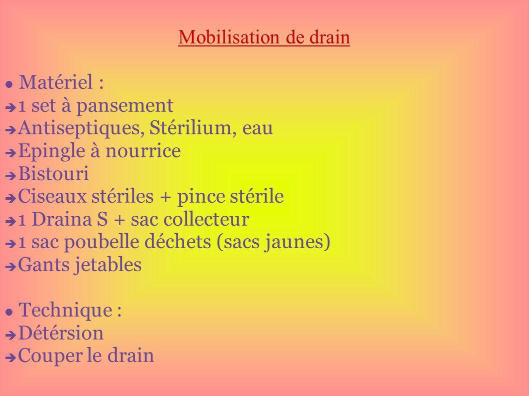 Mobilisation de drain Matériel : 1 set à pansement Antiseptiques, Stérilium, eau Epingle à nourrice Bistouri Ciseaux stériles + pince stérile 1 Draina