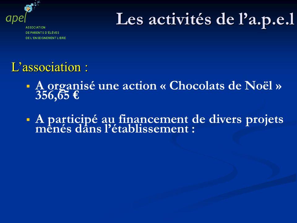 Lassociation : A organisé une action « Chocolats de Noël » 356,65 A participé au financement de divers projets menés dans létablissement : ASSOCIATION