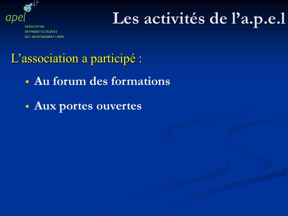 Lassociation a participé : Au forum des formations Aux portes ouvertes ASSOCIATION DE PARENTS DÉLÈVES DE LENSEIGNEMENT LIBRE