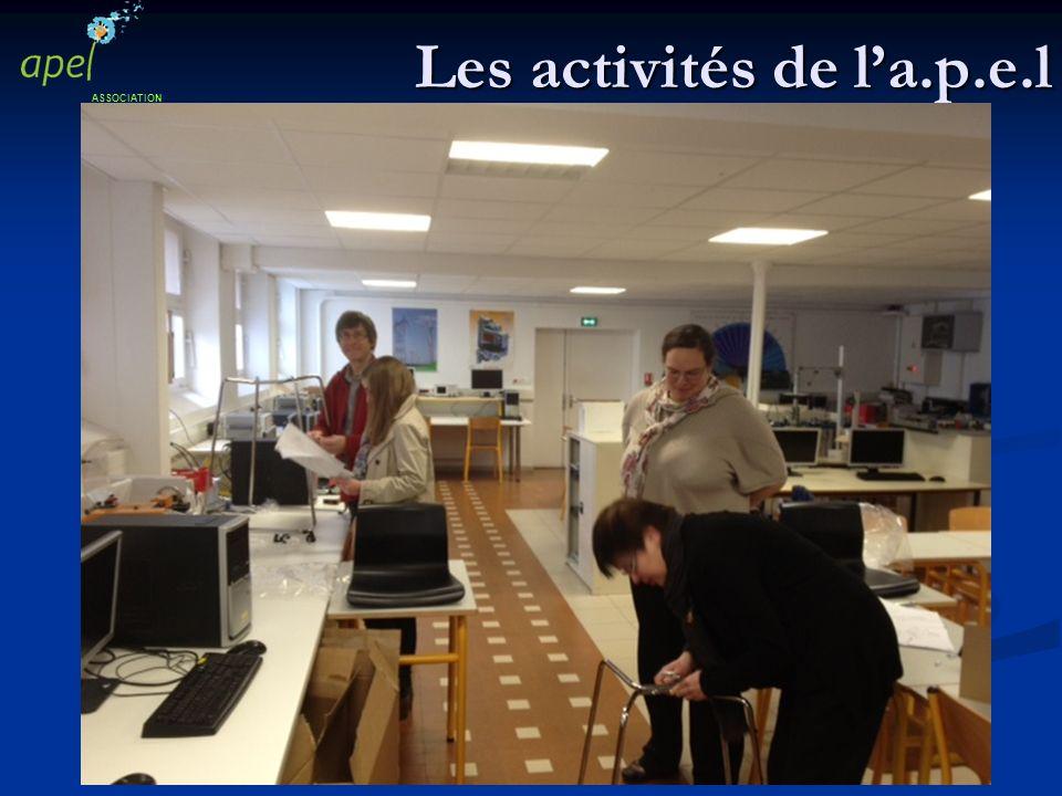 Les activités de la.p.e.l ASSOCIATION DE PARENTS DÉLÈVES DE LENSEIGNEMENT LIBRE