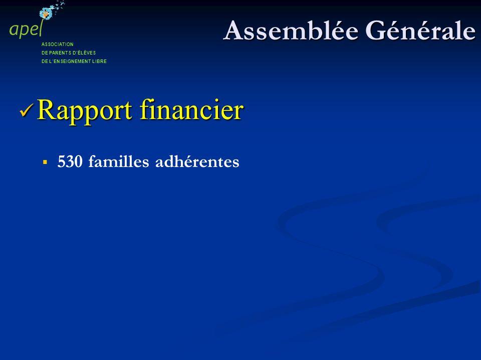 Assemblée Générale Rapport financier Rapport financier 530 familles adhérentes ASSOCIATION DE PARENTS DÉLÈVES DE LENSEIGNEMENT LIBRE